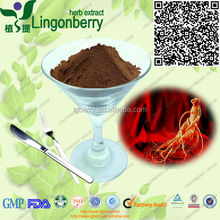 Red Ginseng Extract Powder5%- 80% ginsenoside