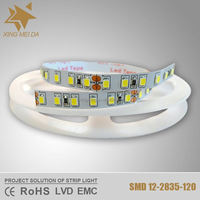 Best selling programmable led strip