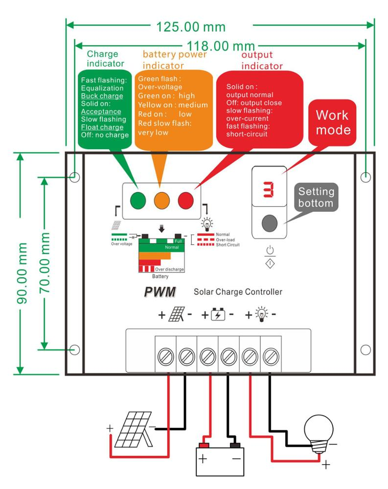 Manual 48v 10a Dc Price Pwm Solar Panel Energy Collector Regulator Cell Voltage Circuit Diagram