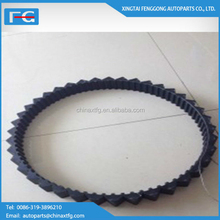 Factory price PU Timing Belt for sale