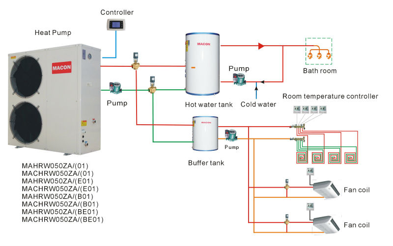MACON Air&Water Source Heat Pump, Heating&Cooling&Domestic Hot Water energy-saving soluion,car engine water heaters