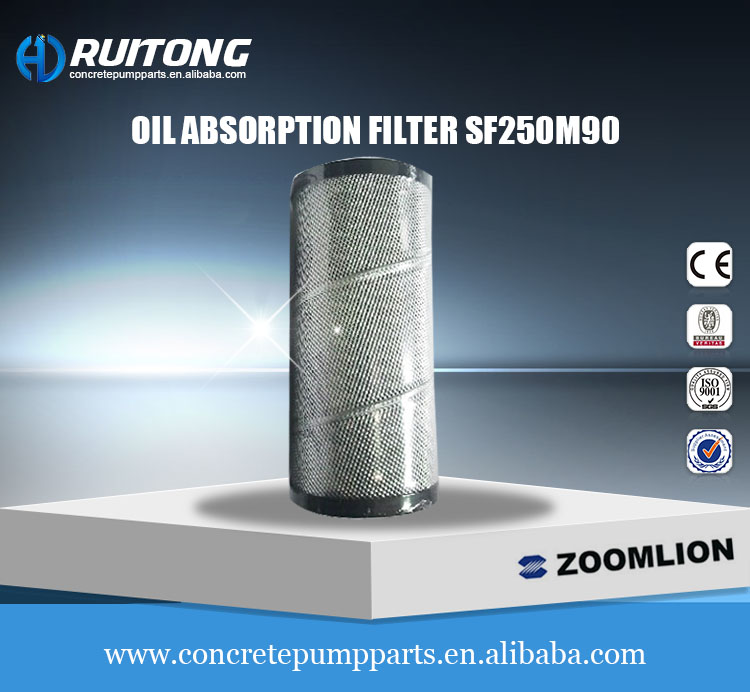 oil absorption filter SF250M90 for Zoomlion concrete pump