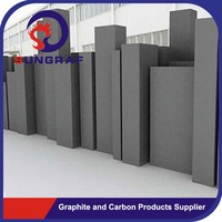 PSK High Pure Graphite block Price