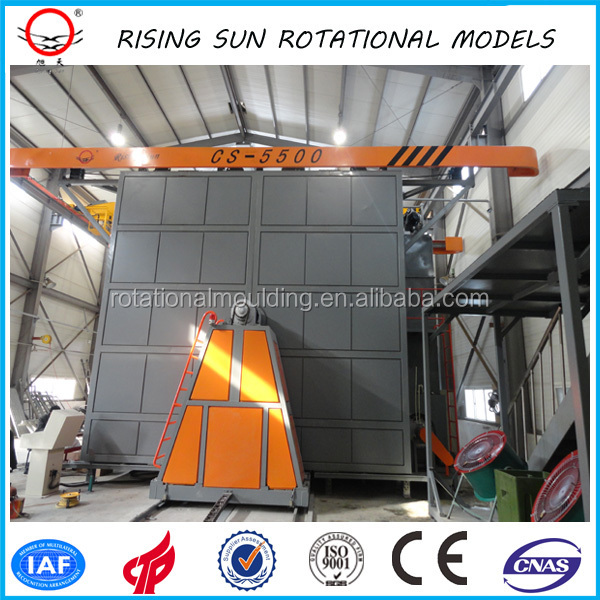 oven rotational moulding machine