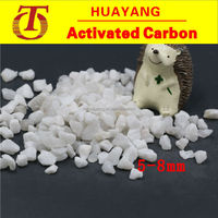 Quartz sand / silica sand used for coating and packing