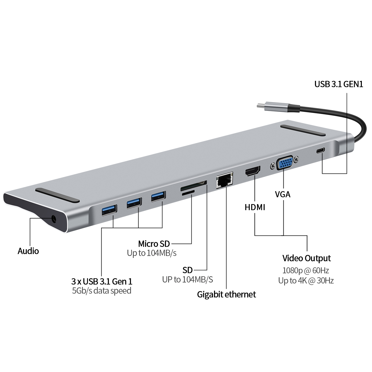 WISHFUL 2019 New gadgets 10 in 1 USB 3.1 Type-C Hub with 4K HDMl Adapter for MacBook Pro for Samsung