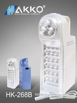 Energy Saving outdoor extremely portable Emergency Lamp