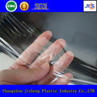 quality transparent super clear pvc film