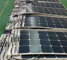 wholesale price suntech power solar panel 250w sale with TUV IEC polycrystalline solar panel 250w