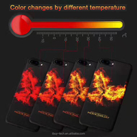 Color Changed Design Tpu Thermal Heat
