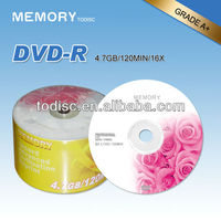blank cd best price 700MB for sale with 52x running speed and 80 min time in pallet package