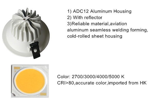 6w 10w 15w 20w 30 40w ultra thin 2/3/4/5/6/7inch cob ceiling downlight