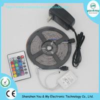 Buy LED Panel Light rgb controller e-ink display manufacturer ...