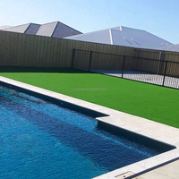 Most Popular Artificial Grass For Home