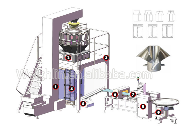 Automatic multihead weighing scale packaging machine filling seafood frozen foods