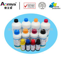 Factory price food grade printing ink