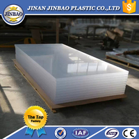 own factory wholesale acrylic pmma sheet with plastic film