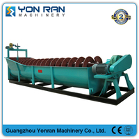 Perfestional High Efficient industrial Sand Washing Machine Price Made in Guangzhou