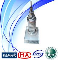 High quality best price low voltage power cable/cost of power cable/flexible power cable