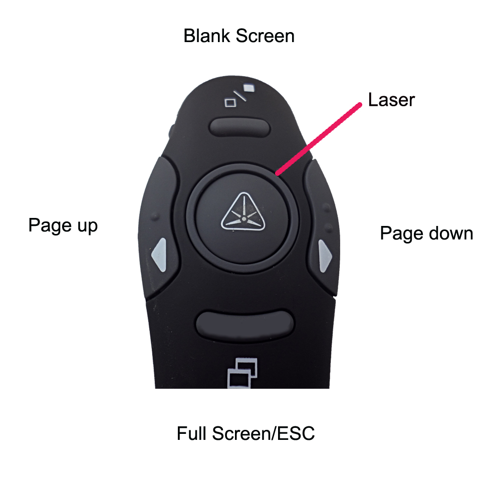 wireless presenters for powerpoint presentations ppt page control presenter with laser pointer