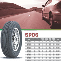 car chinese tyre prices 185/65R14