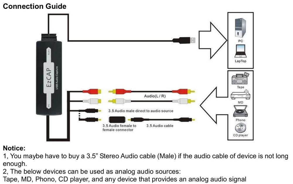 USB Audio Capture tape to pc analog audio to digital ezcap216C