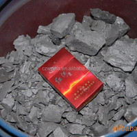 Factory Hot Sale Ferro Tungsten Widely