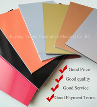ACM Panel For Wall Cladding From China Supplier Aluminum Composite Prices
