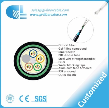 Armored Direct Buried 4 Core 16 Core Underground Optical Fiber Cable
