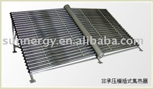 Solar Thermal Collector Mounting System