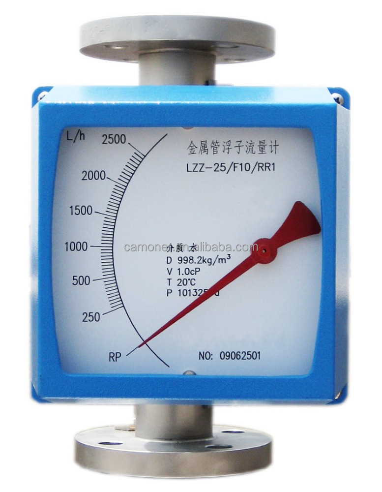 High Quality Flow measurement and instrumentation
