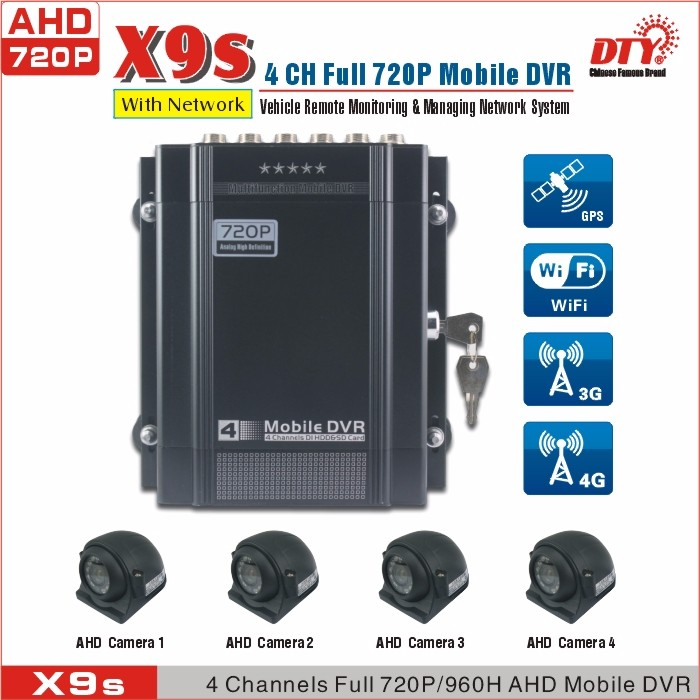 720P HD 4ch free cms vehicle gps gsm network 4g mdvr, intelligent h.264 dvr for truck car buses
