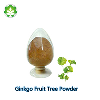 best ginkgo supplement chinese ginkgo biloba high blood pressure
