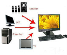 Touch Screen Projector Desktop Computer Custom Building Product