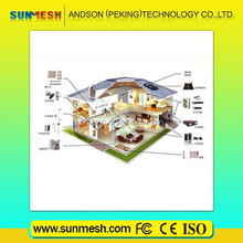 SUNMESH home automation x10