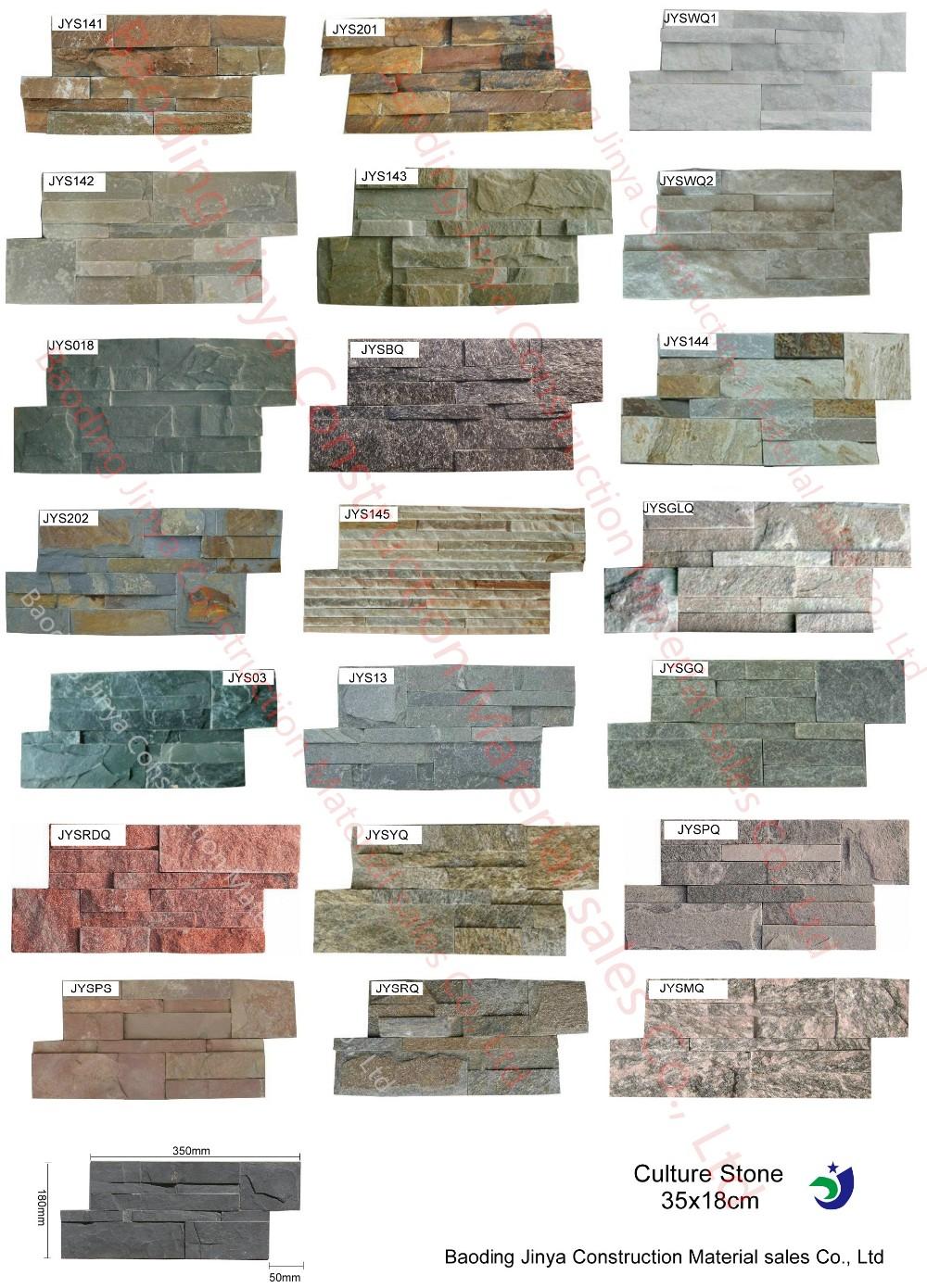 Materiales para fachadas exteriores de casas materiales para fachadas exteriores de casas - Material para fachadas ...