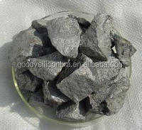 hot sale competitve price ferro molybdenum with authority testing organization test