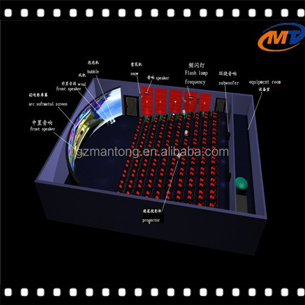 80 movies for free 3d red blue movie and 5d theater and 5d cinema