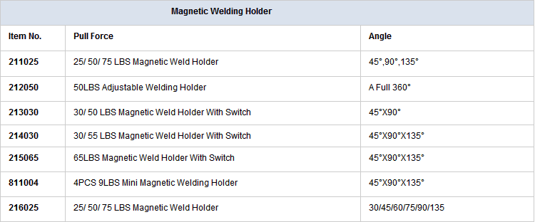 magnetic welding holder.png