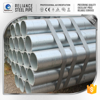 ASTM GALVANIZED SCHEDULE 80 IRON PIPE