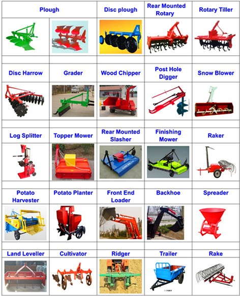 50hp 55hp 4wd ploughing farm tractor tools and names