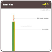 Copper core PVC insulated electric wire and cable 16mm