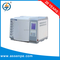 ASIOC0001A series Insulating Oil Chromatographic Dissolved Gas Analyzer