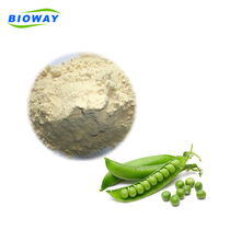 Wholesale Certificated China Organic Pea Protein Powder