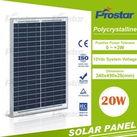 Alibaba Top 1 Best Poly 20w