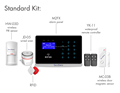 WIFI APP control intelligent gsm SMS house automation system with RFID touch (007M2FX)