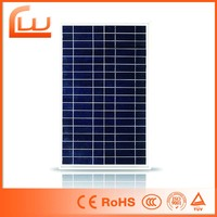 260w mono and poly best price solar panel