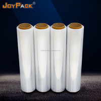 Pe Stretch Film Market