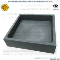 High Pure Graphite Boat For Sintering Furnace