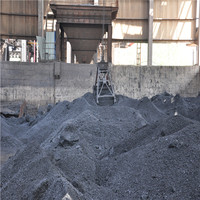Modified Pitch/Modified Bitumen Offered By Reliable Producer Made In China